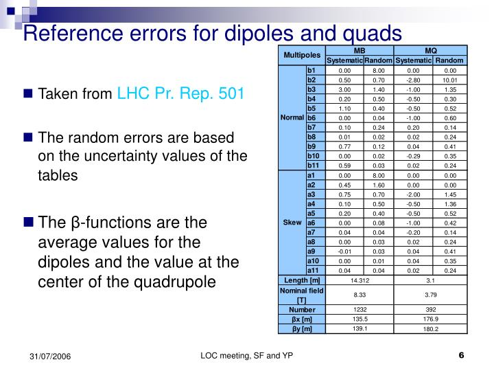 Reference errors for dipoles and quads