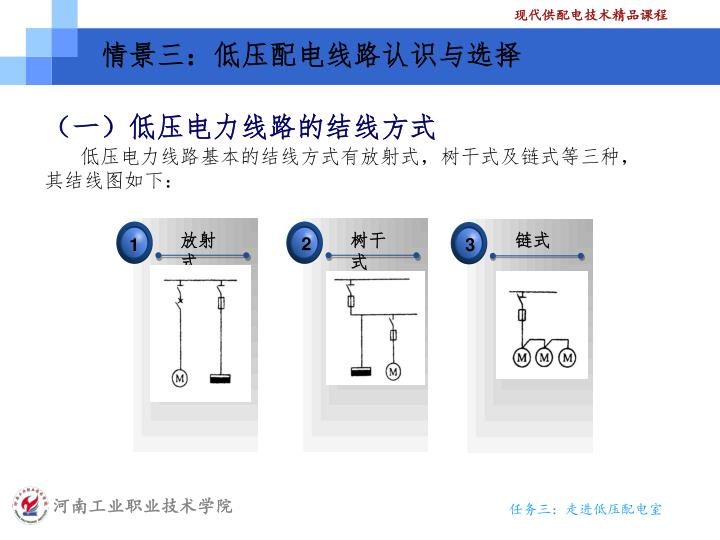 情景三:低压配电线路认识与选择