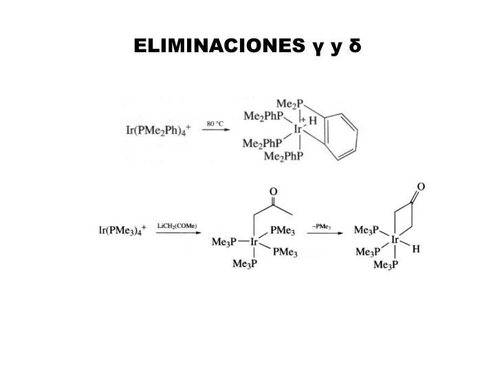 ELIMINACIONES