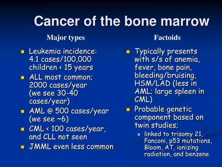 Cancer of the bone marrow