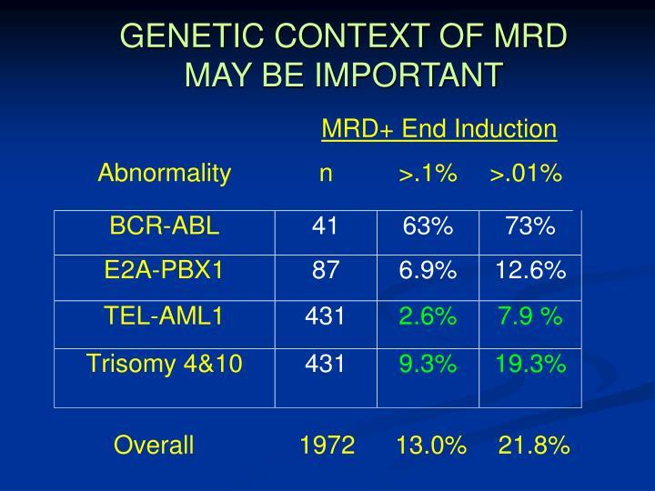 GENETIC CONTEXT OF MRD