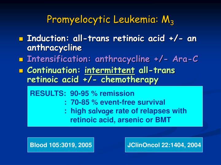 Promyelocytic Leukemia: M