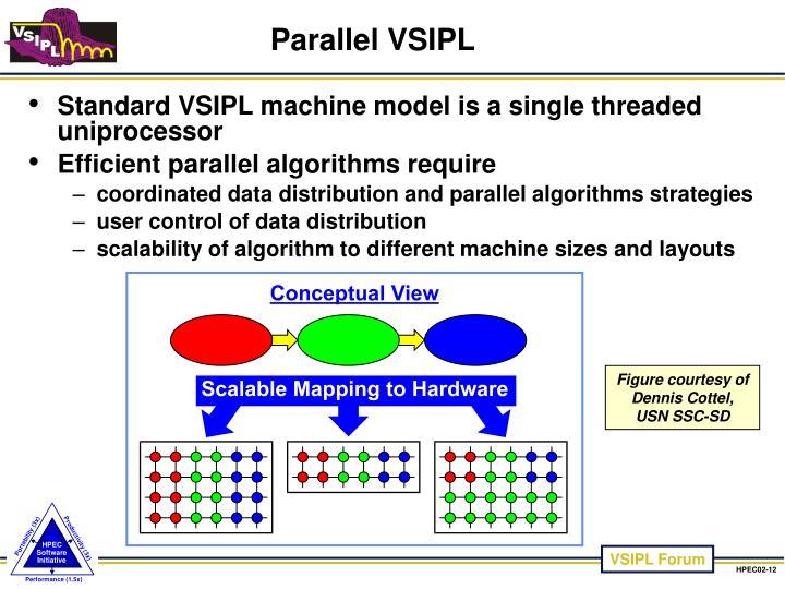 Parallel VSIPL