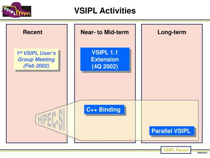 VSIPL Activities