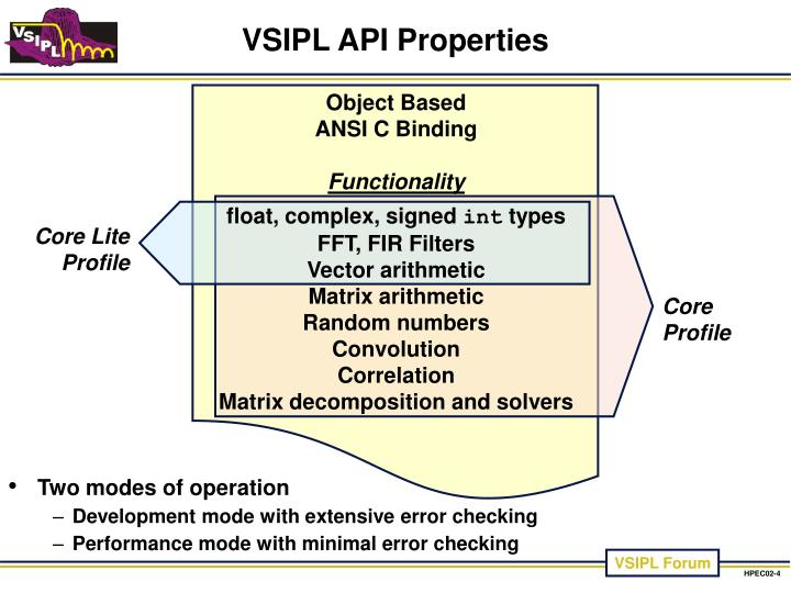 VSIPL API Properties