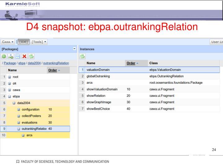 D4 snapshot: ebpa.outrankingRelation