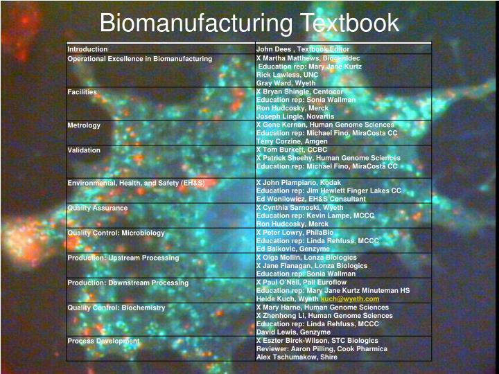 Biomanufacturing Textbook