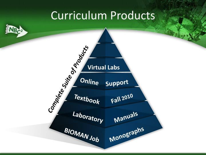 Curriculum Products