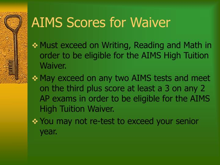 AIMS Scores for Waiver
