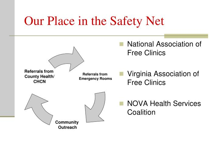Our Place in the Safety Net
