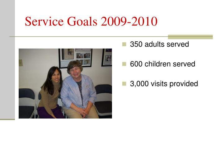 350 adults served