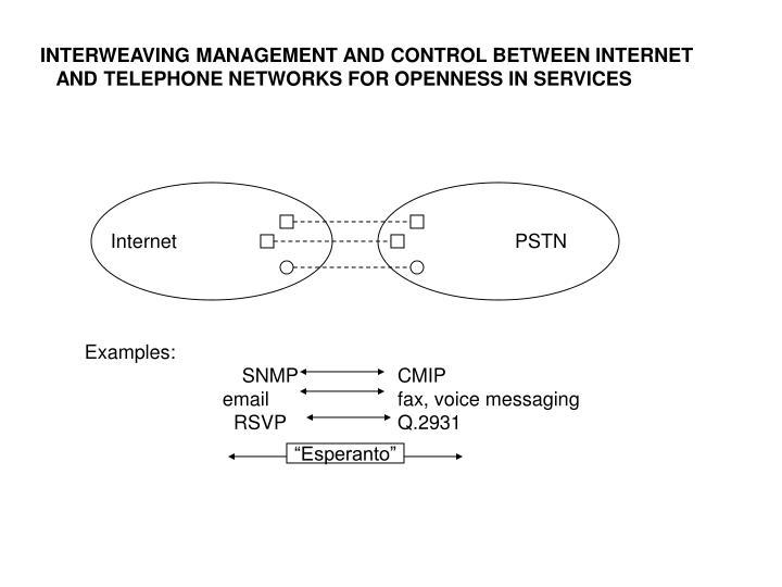 INTERWEAVING MANAGEMENT AND CONTROL BETWEEN INTERNET