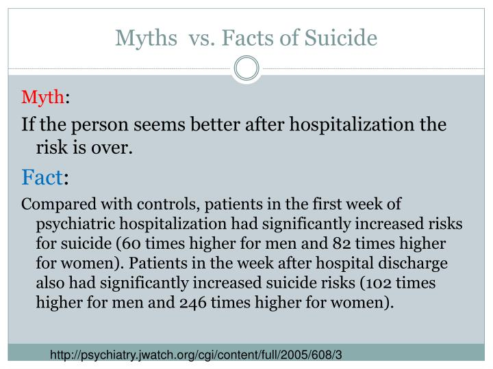 Myths  vs. Facts of Suicide