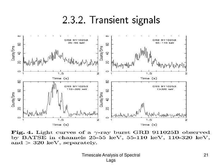 Timescale Analysis of Spectral Lags