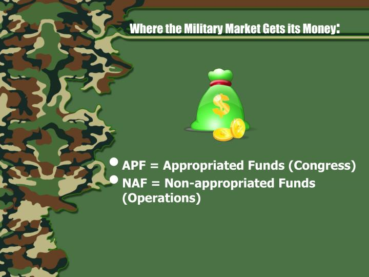 Where the Military Market Gets its Money