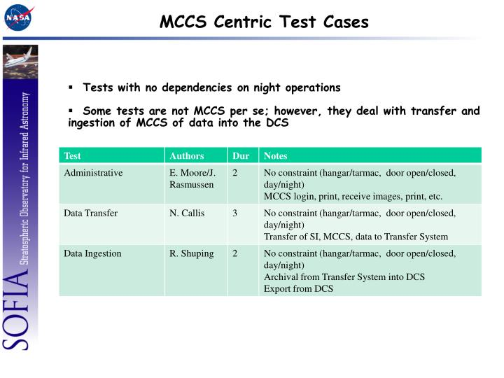 MCCS Centric Test Cases