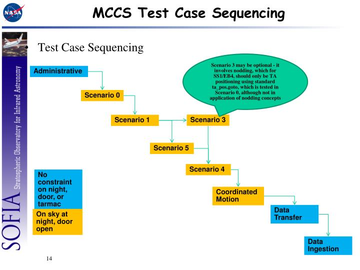 MCCS Test Case Sequencing