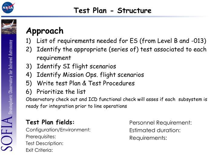 Test Plan - Structure