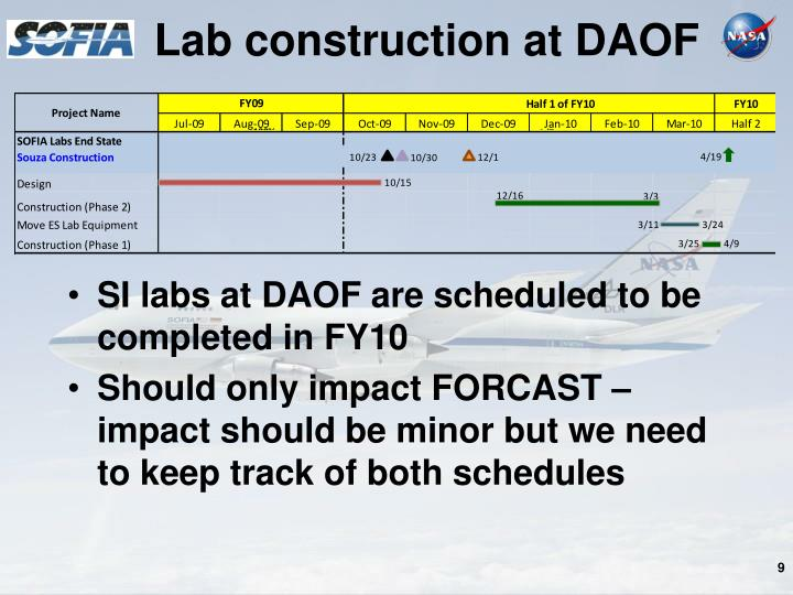 Lab construction at DAOF