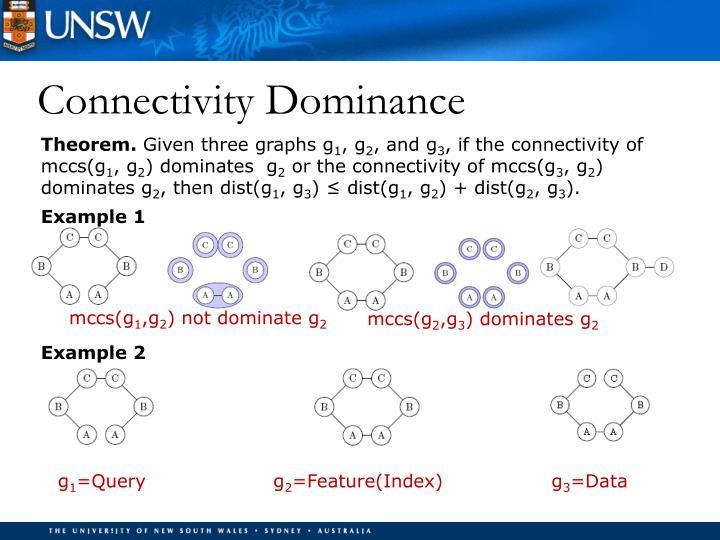 Connectivity Dominance