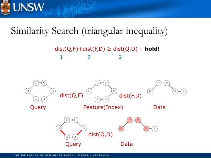 Similarity Search (triangular inequality)