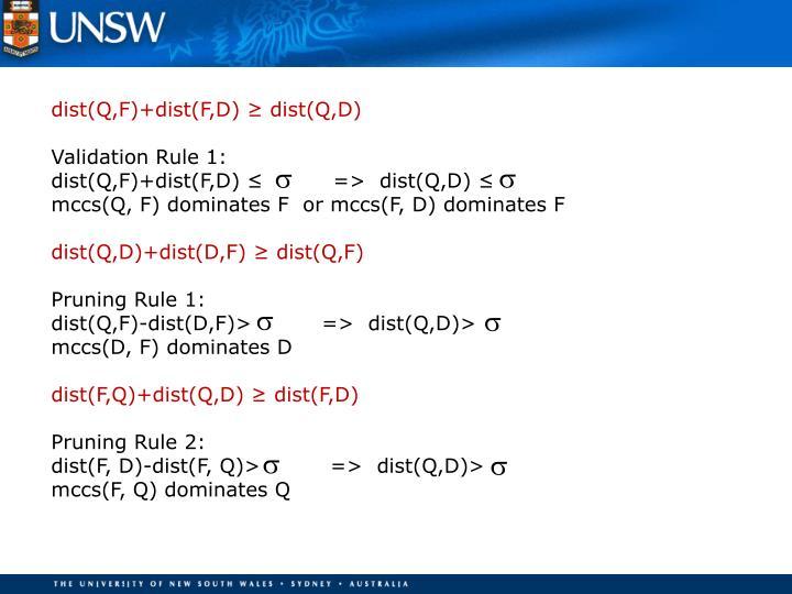 dist(Q,F)+dist(F,D) ≥ dist(Q,D)