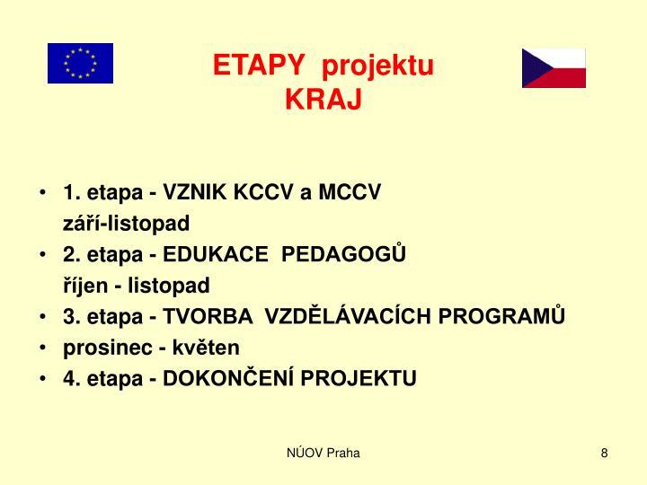 ETAPY  projektu