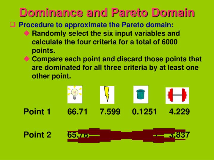 Dominance and Pareto Domain