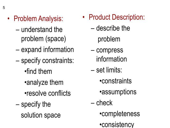 Problem Analysis: