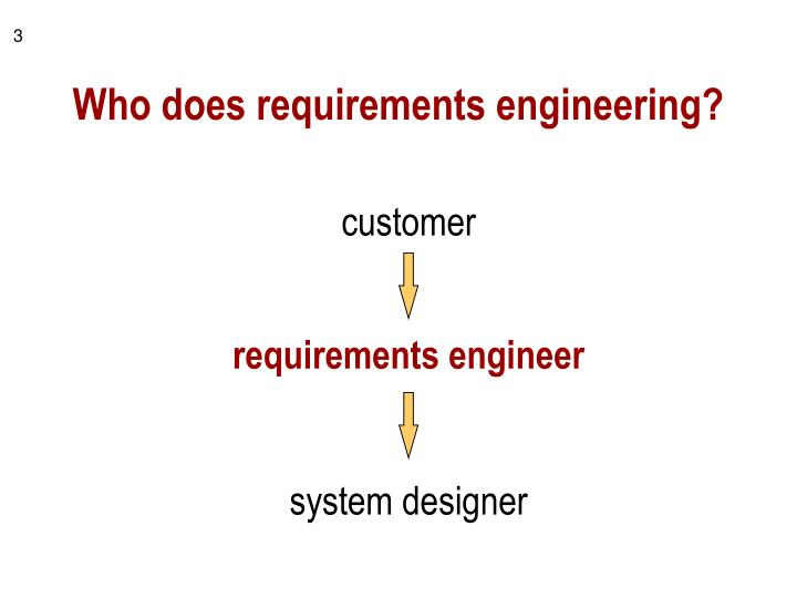 Who does requirements engineering