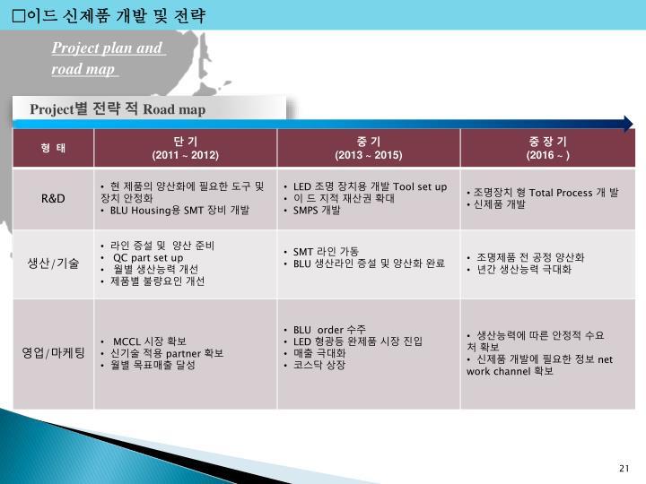 □이드 신제품 개발 및 전략