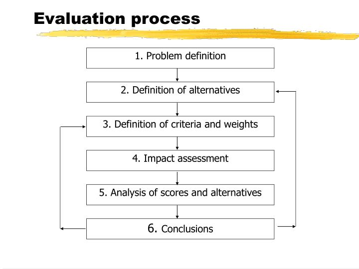 1. Problem definition