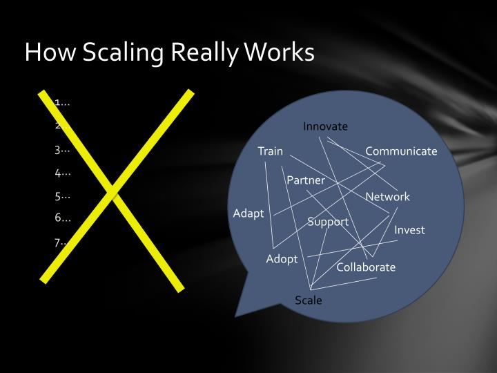How scaling really works