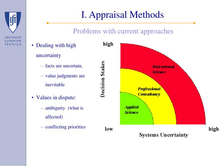 I. Appraisal Methods
