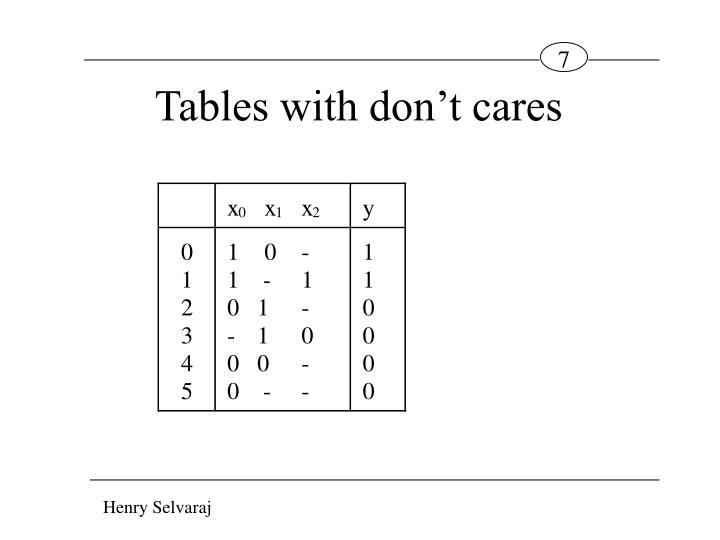 Tables with don't cares