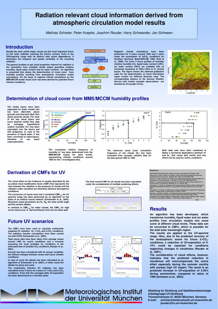Radiation relevant cloud information derived from atmospheric circulation model results