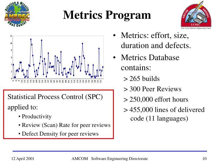 Metrics Program