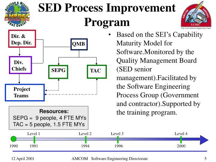 SED Process Improvement Program
