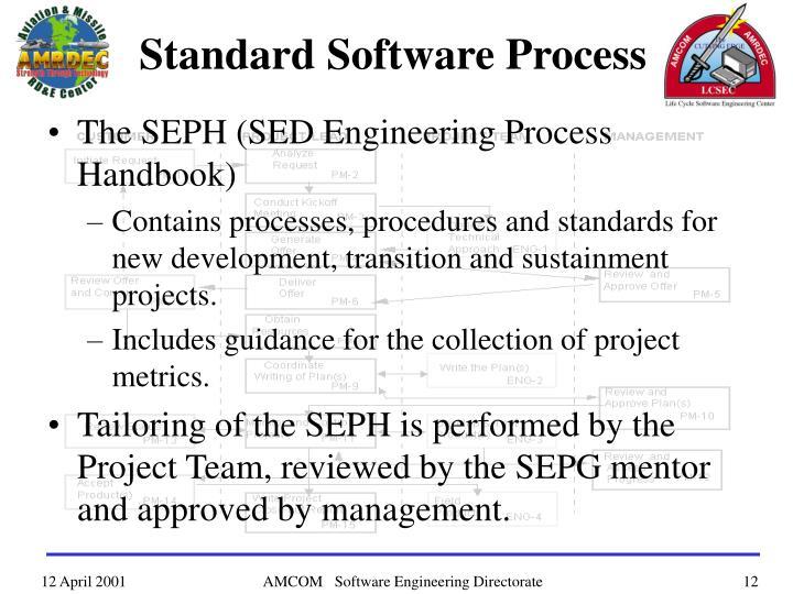 Standard Software Process