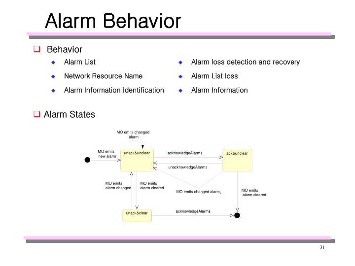Alarm Behavior