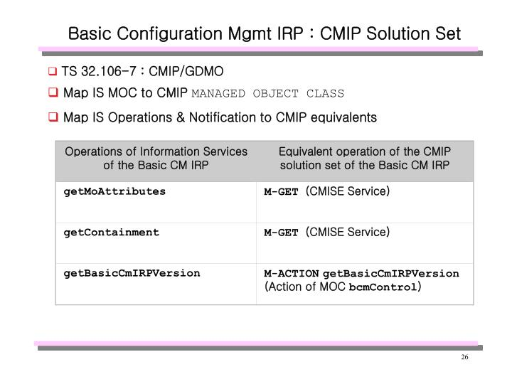 Operations of Information Services of the Basic CM IRP