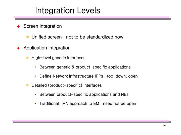Integration Levels