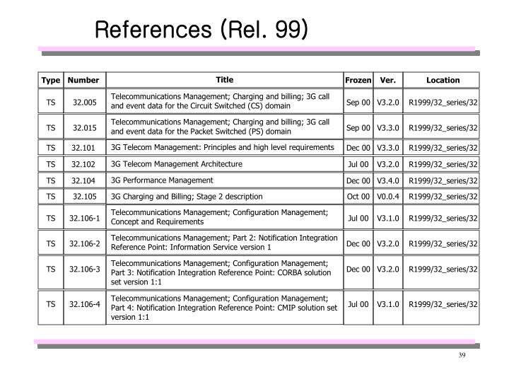 References (Rel. 99)