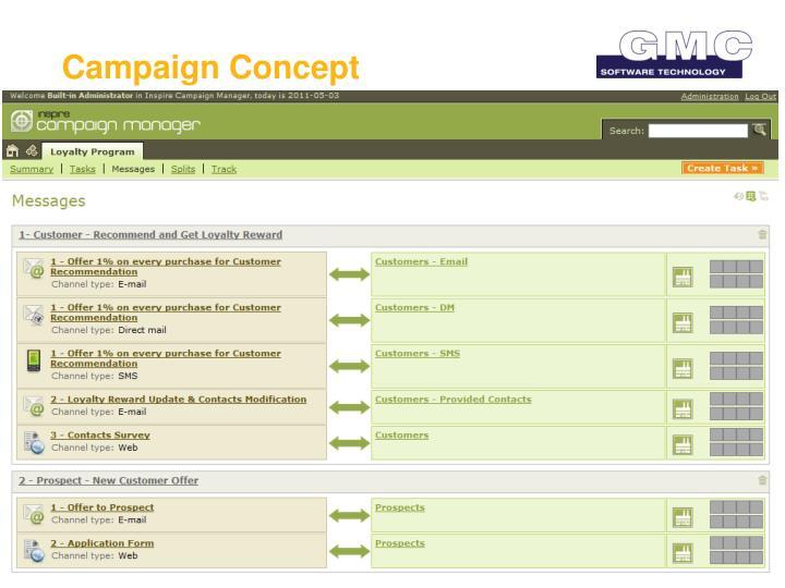 Campaign Concept