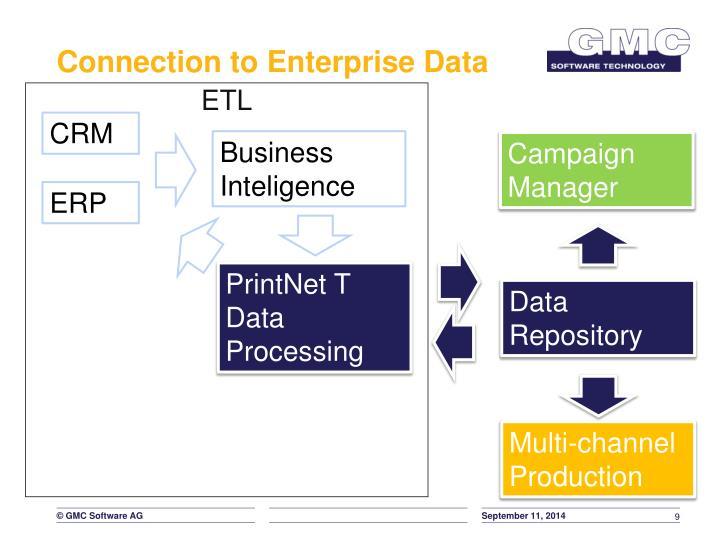 Connection to Enterprise Data
