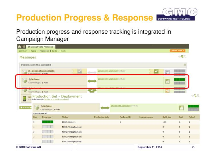 Production Progress & Response