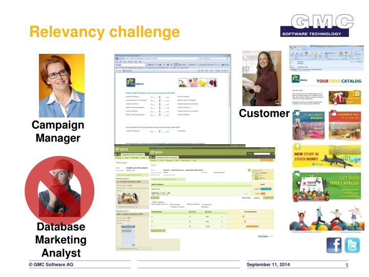 Relevancy challenge