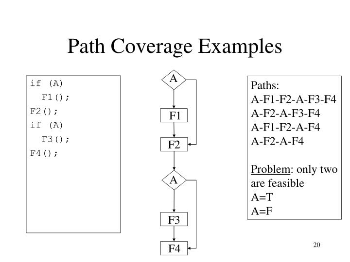 Path Coverage Examples