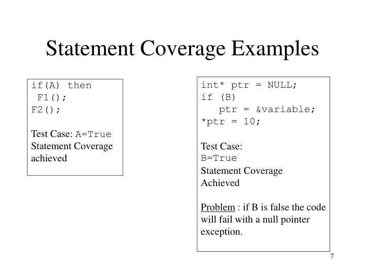 Statement Coverage Examples