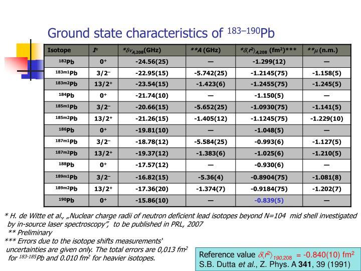 Ground state characteristics of